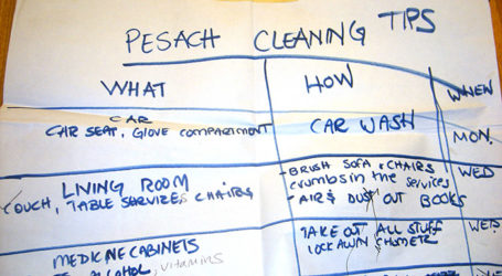 Duby's Top 8 Passover Planning Tips